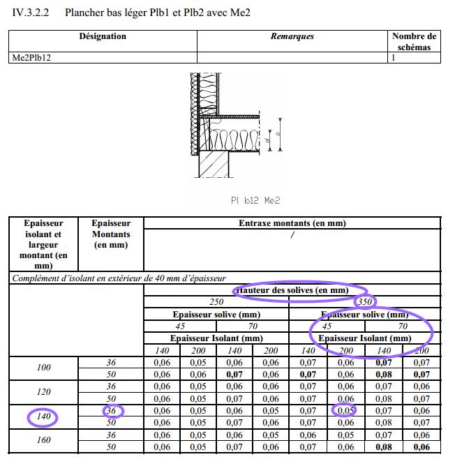 R solu utiliser comme un thermicien pour maison avec plancher bois page 1 - Pont thermique ossature bois ...