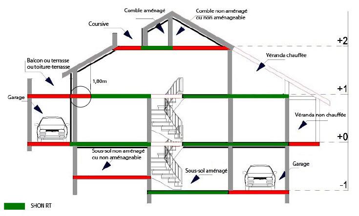 Une extension sous forme de v randa est elle soumise - Veranda surface habitable ou pas ...